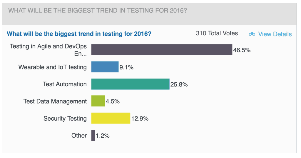 software testing webinar poll