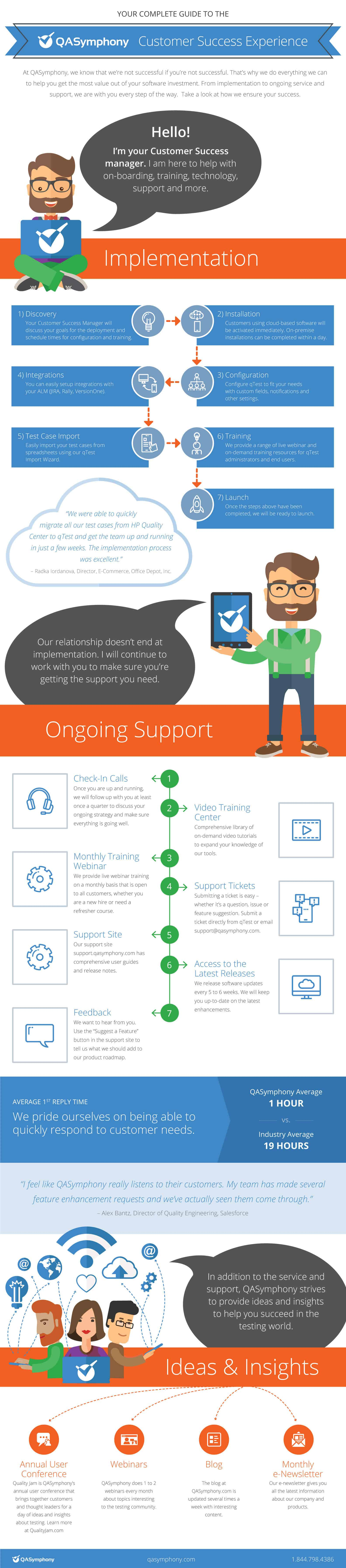 Customer Success Infographic