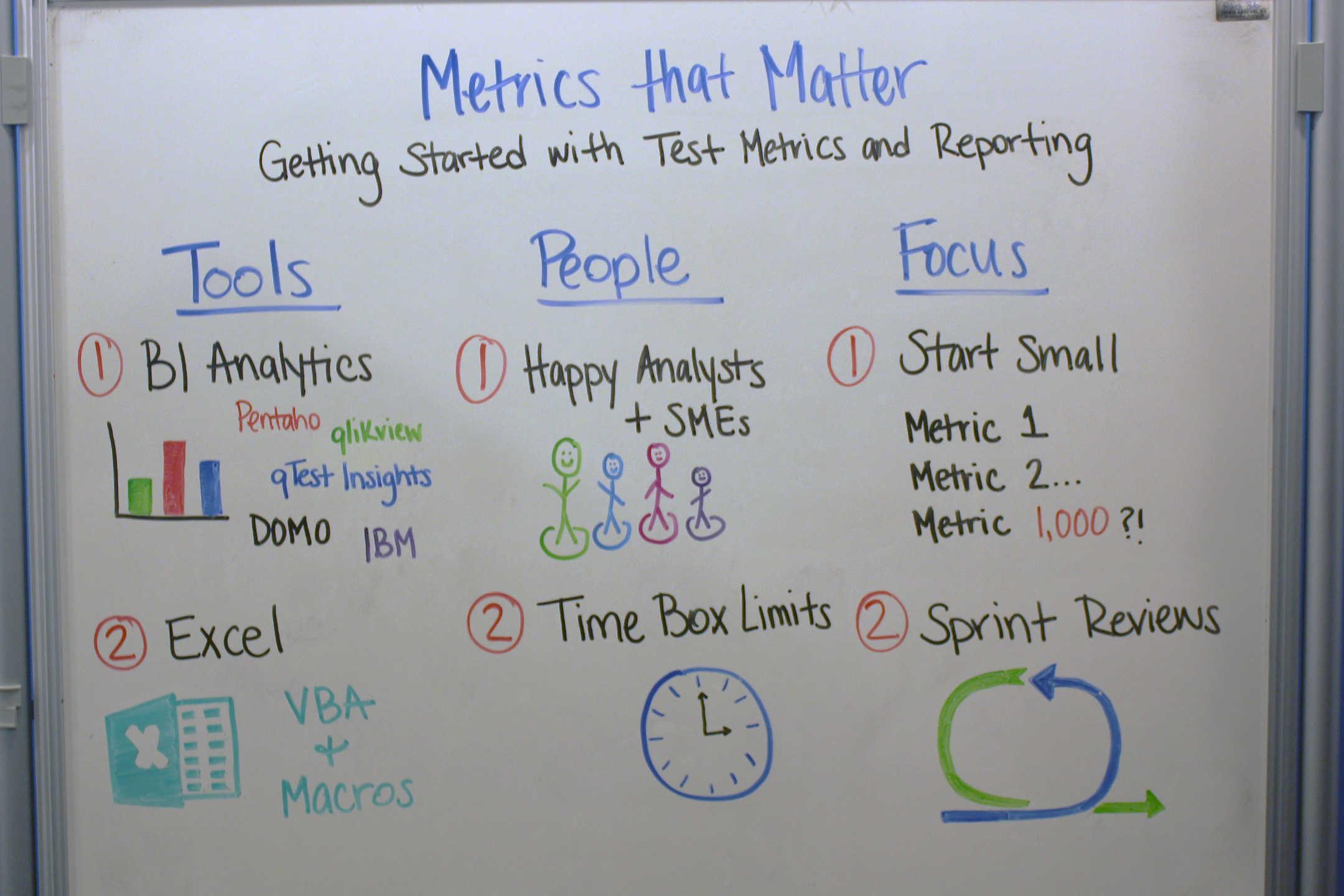 test metrics