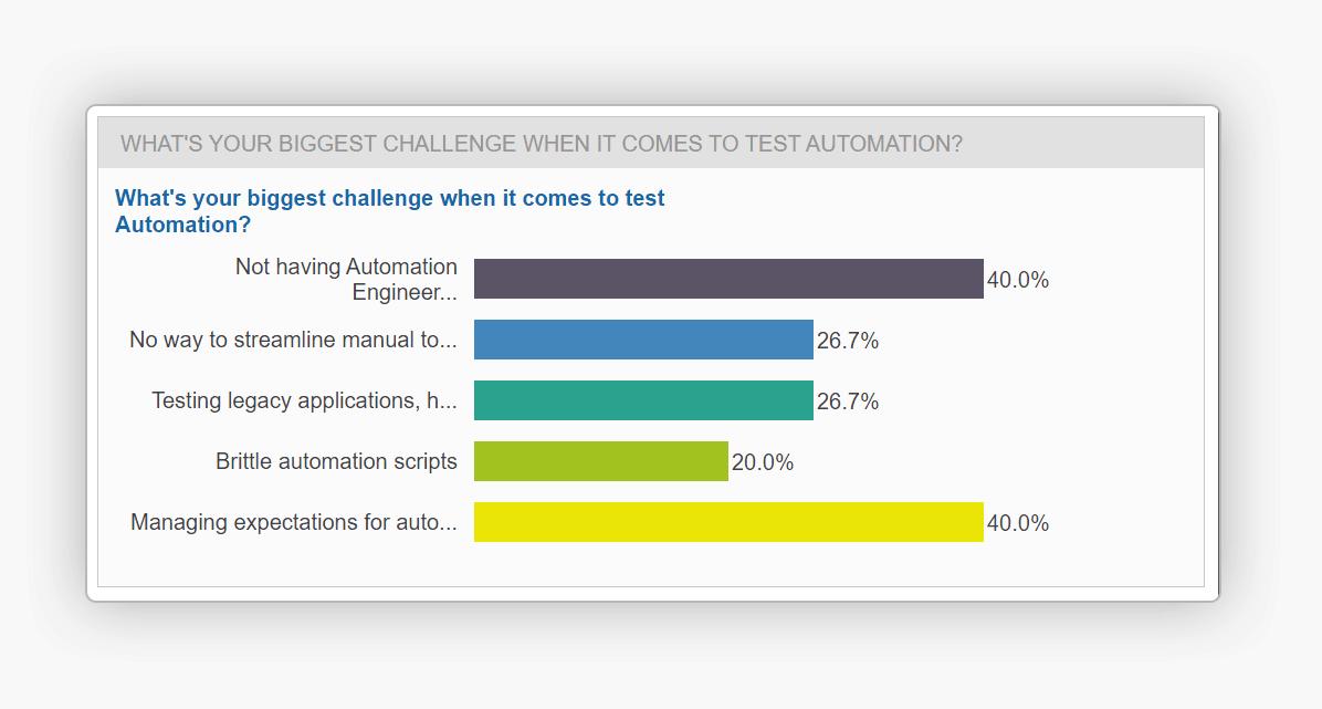 blog-poll