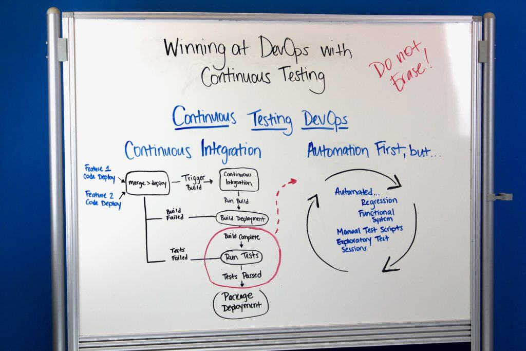 continuous testing in devops