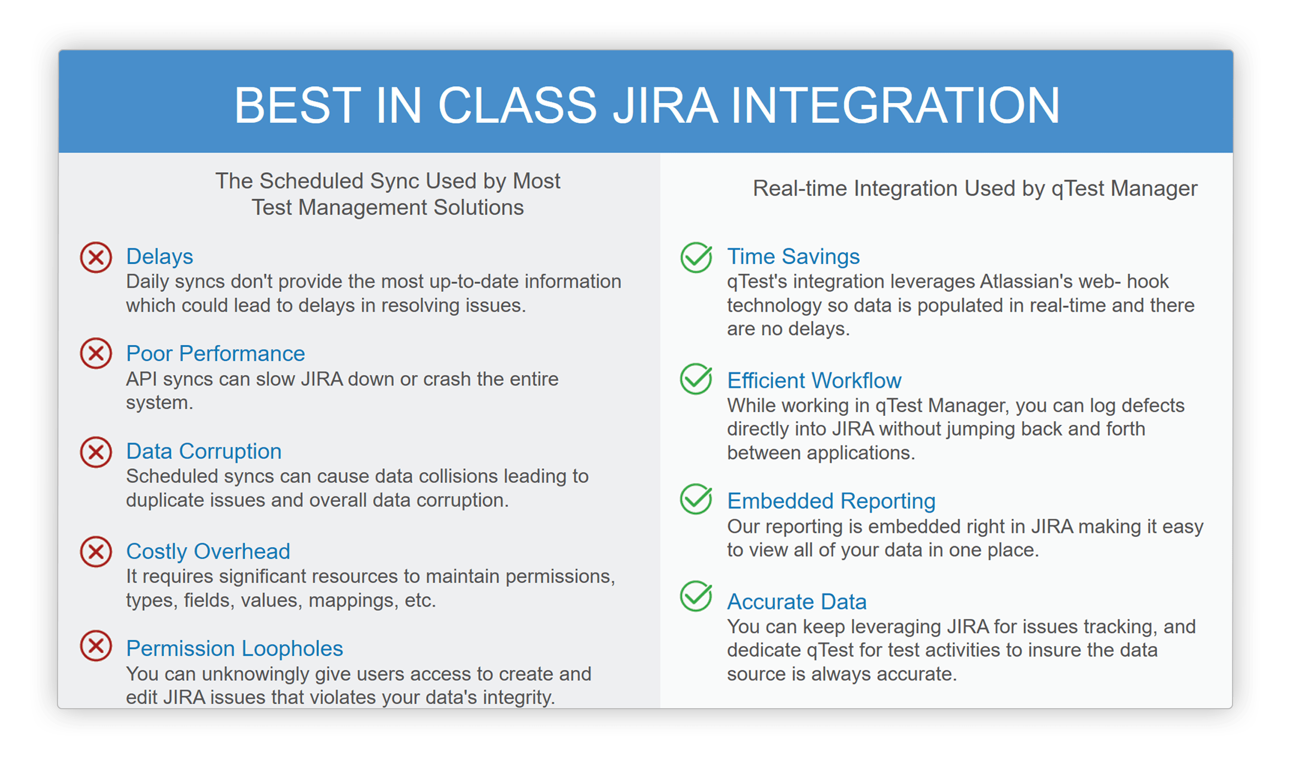 JIRA for Test Case Management - Scheduled Sync vs Realtime Test Management Integraton with JIRA