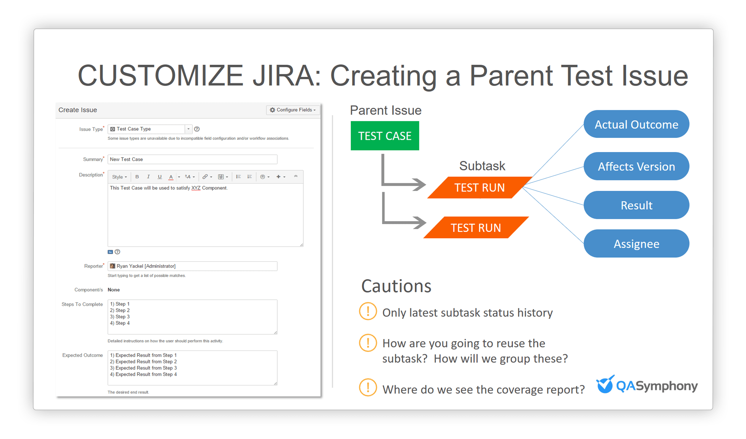 JIRA for Test Management - Customizing Using Parent Issue