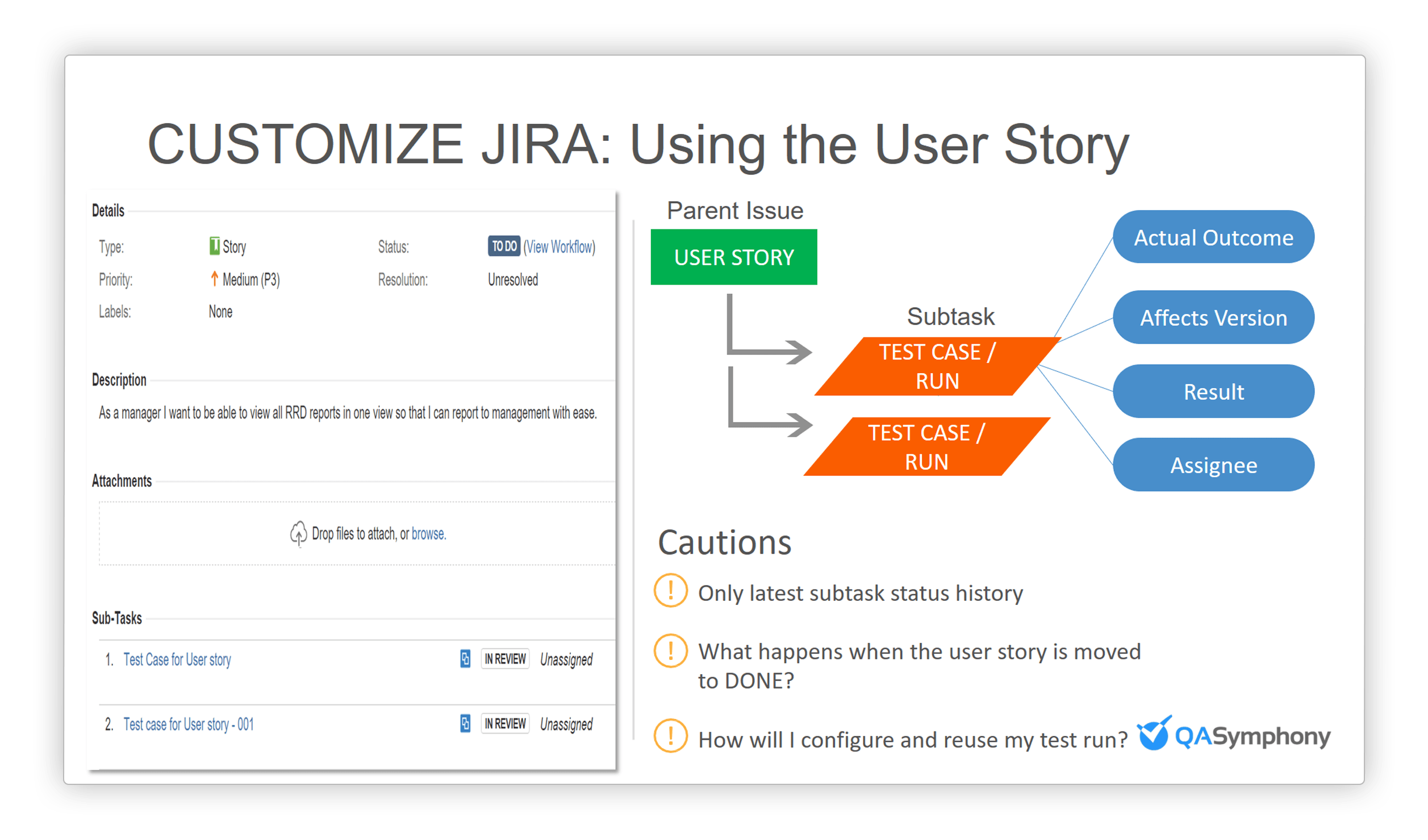 JIRA for Test Management - Customizing Using the User Story
