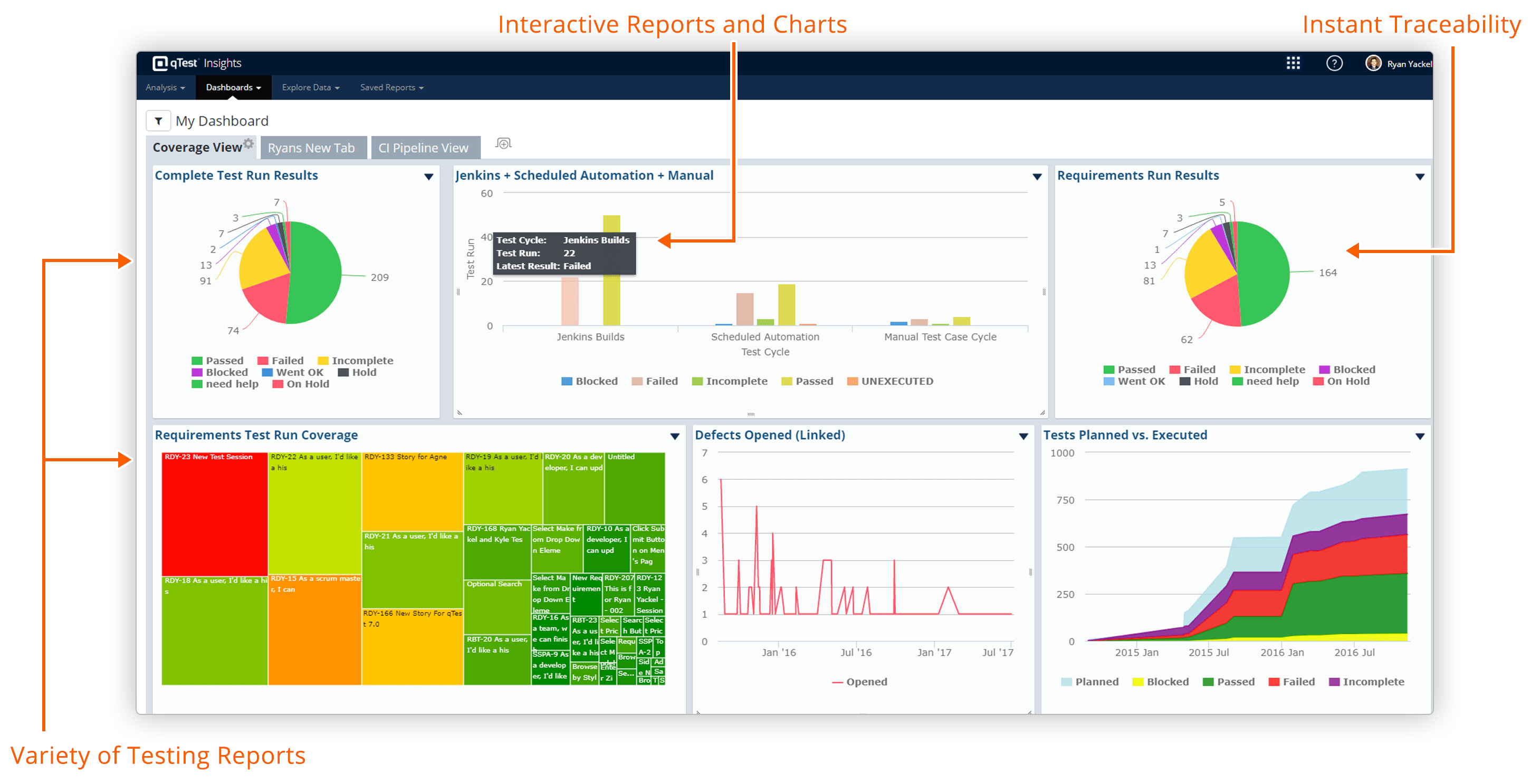 Metrics and Reporting Dashboards with qTest Insights