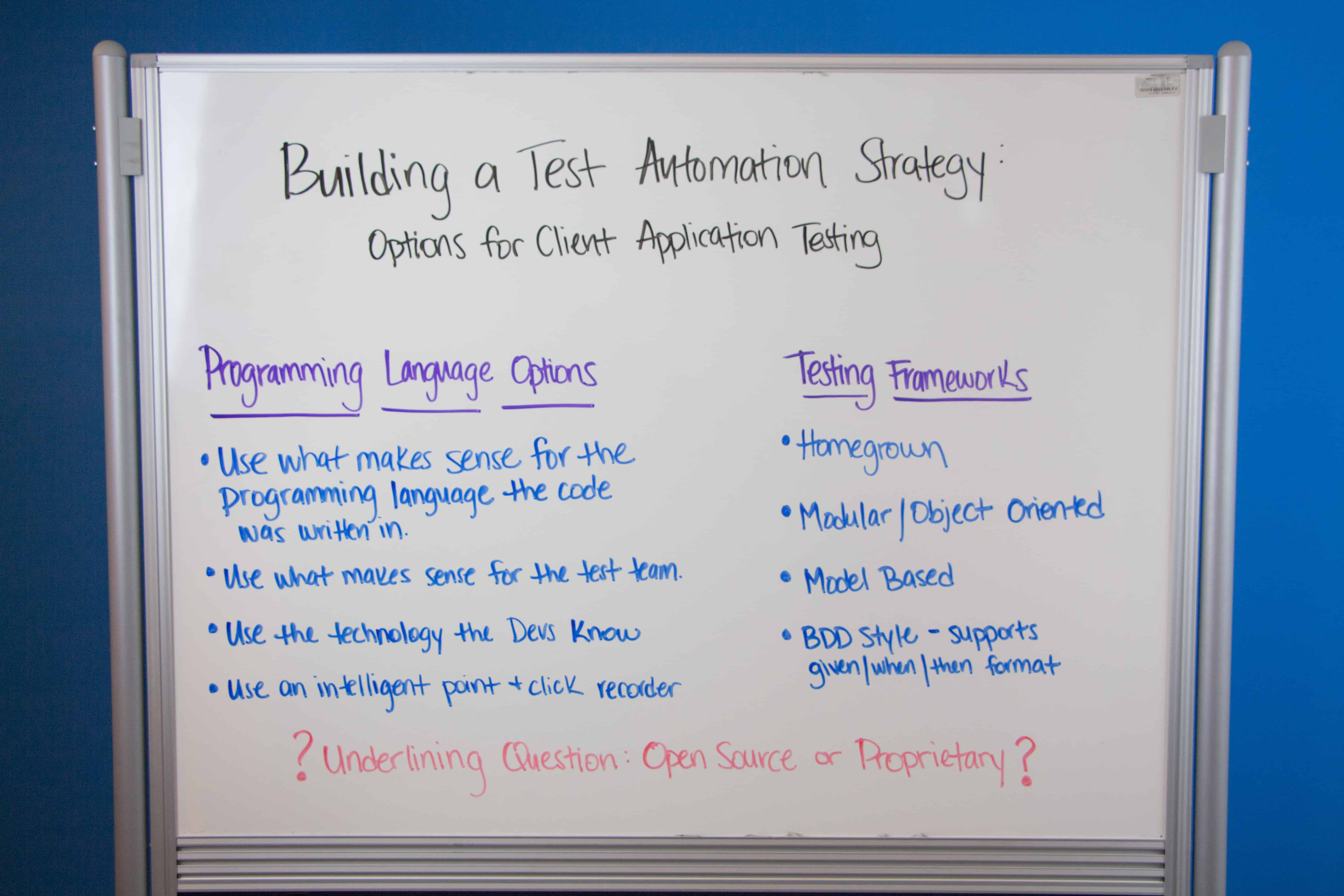 Client Application Testing - Whiteboard